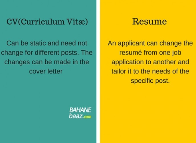 what is the difference in a cover letter and a resume